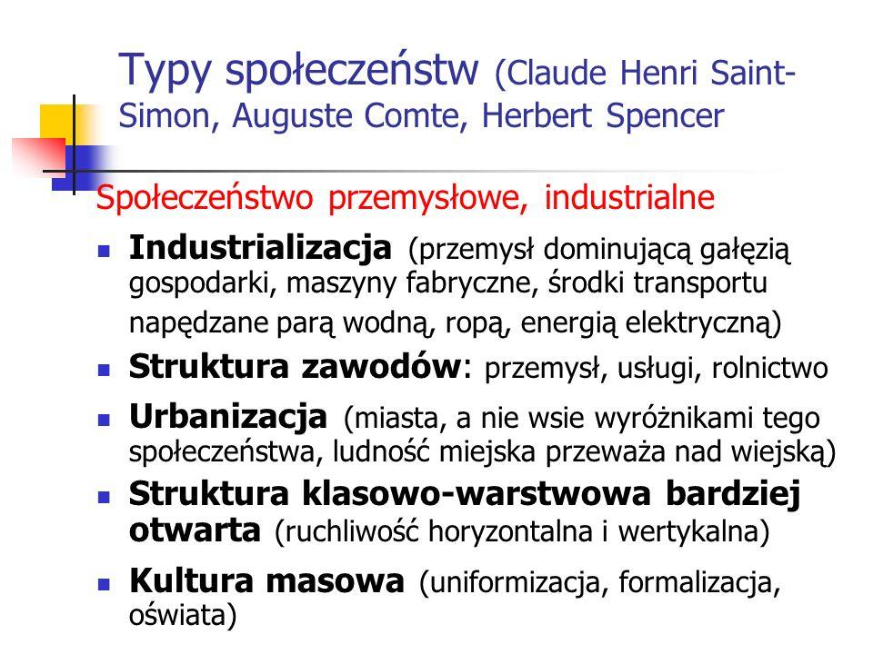Typy społeczeństw (Claude Henri Saint-Simon, Auguste Comte, Herbert Spencer
