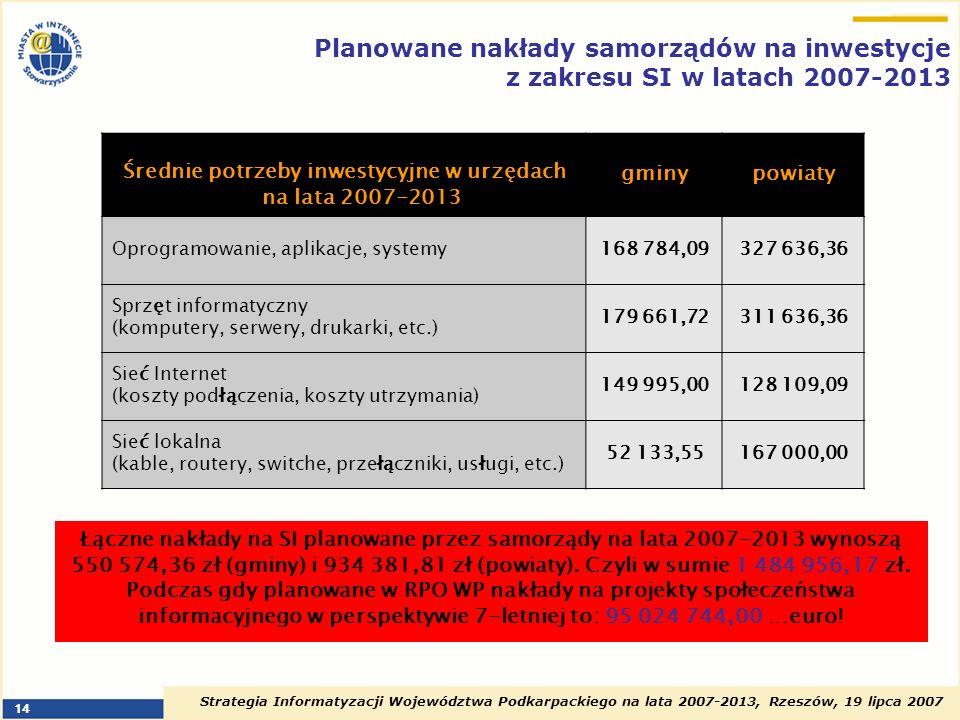 Średnie potrzeby inwestycyjne w urzędach na lata 2007-2013