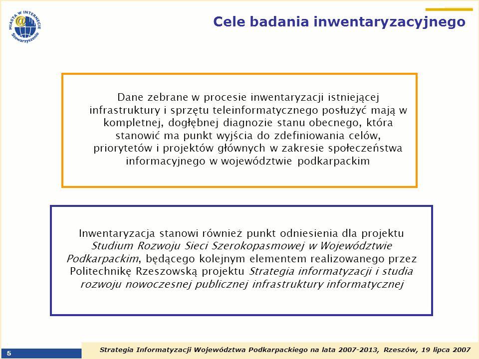 Cele badania inwentaryzacyjnego