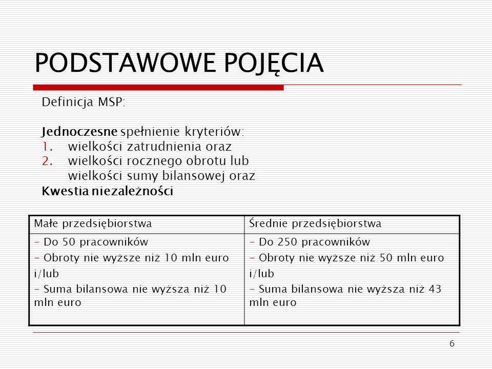 PODSTAWOWE POJĘCIA Definicja MSP: Jednoczesne spełnienie kryteriów: