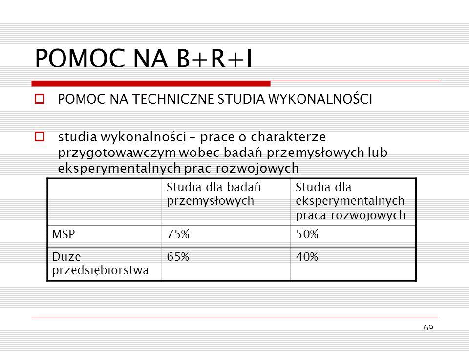 POMOC NA B+R+I POMOC NA TECHNICZNE STUDIA WYKONALNOŚCI