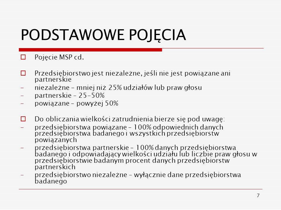 PODSTAWOWE POJĘCIA Pojęcie MSP cd.