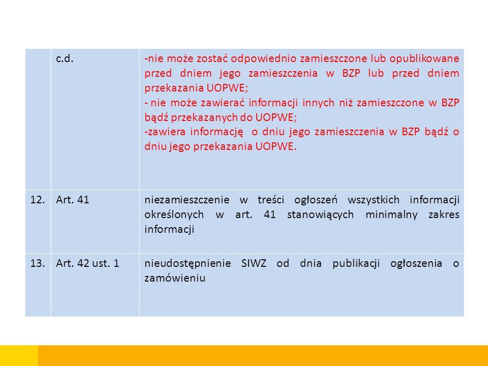 c.d. nie może zostać odpowiednio zamieszczone lub opublikowane przed dniem jego zamieszczenia w BZP lub przed dniem przekazania UOPWE;