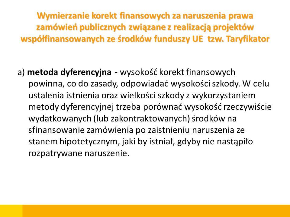 Wymierzanie korekt finansowych za naruszenia prawa zamówień publicznych związane z realizacją projektów współfinansowanych ze środków funduszy UE tzw. Taryfikator