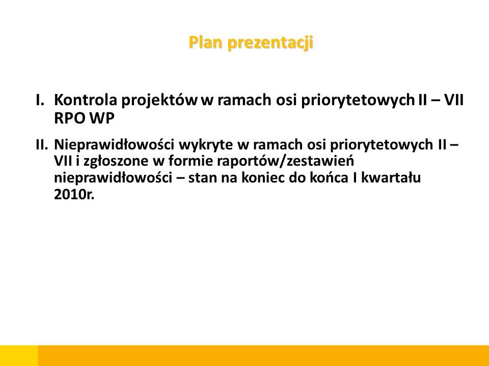 Plan prezentacji Kontrola projektów w ramach osi priorytetowych II – VII RPO WP.