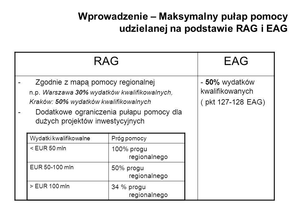Wprowadzenie – Maksymalny pułap pomocy udzielanej na podstawie RAG i EAG