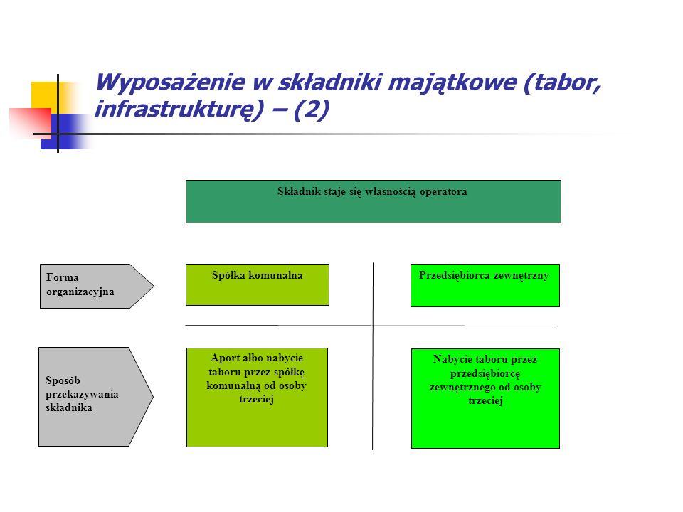 Wyposażenie w składniki majątkowe (tabor, infrastrukturę) – (2)