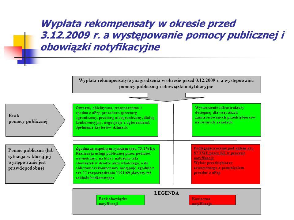 Wypłata rekompensaty w okresie przed 3. 12. 2009 r