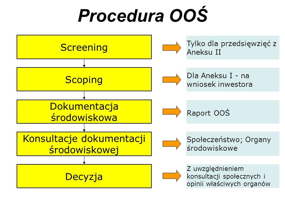 Procedura OOŚ Screening Scoping Dokumentacja środowiskowa