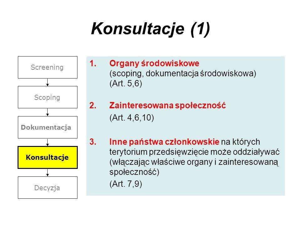 Konsultacje (1) Organy środowiskowe