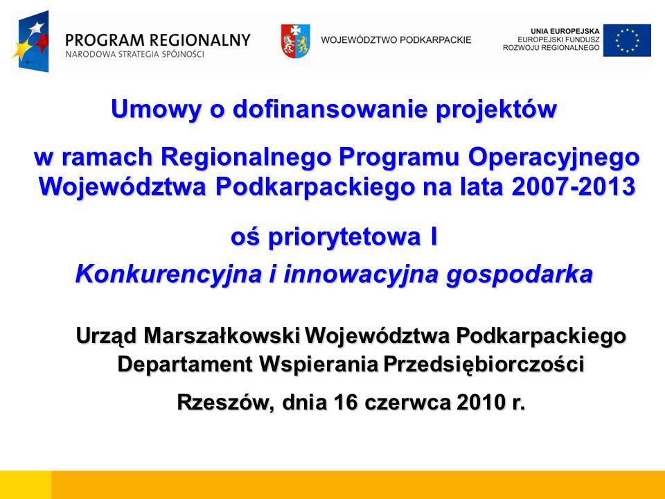 Umowy o dofinansowanie projektów