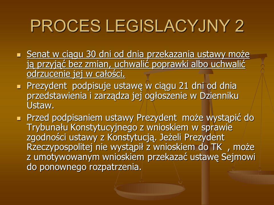 PROCES LEGISLACYJNY 2