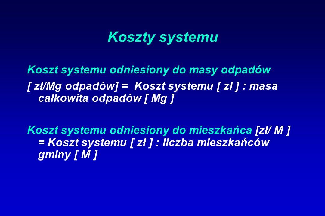 Koszty systemu
