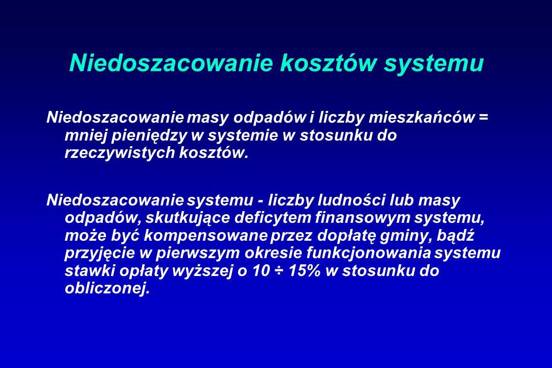 Niedoszacowanie kosztów systemu