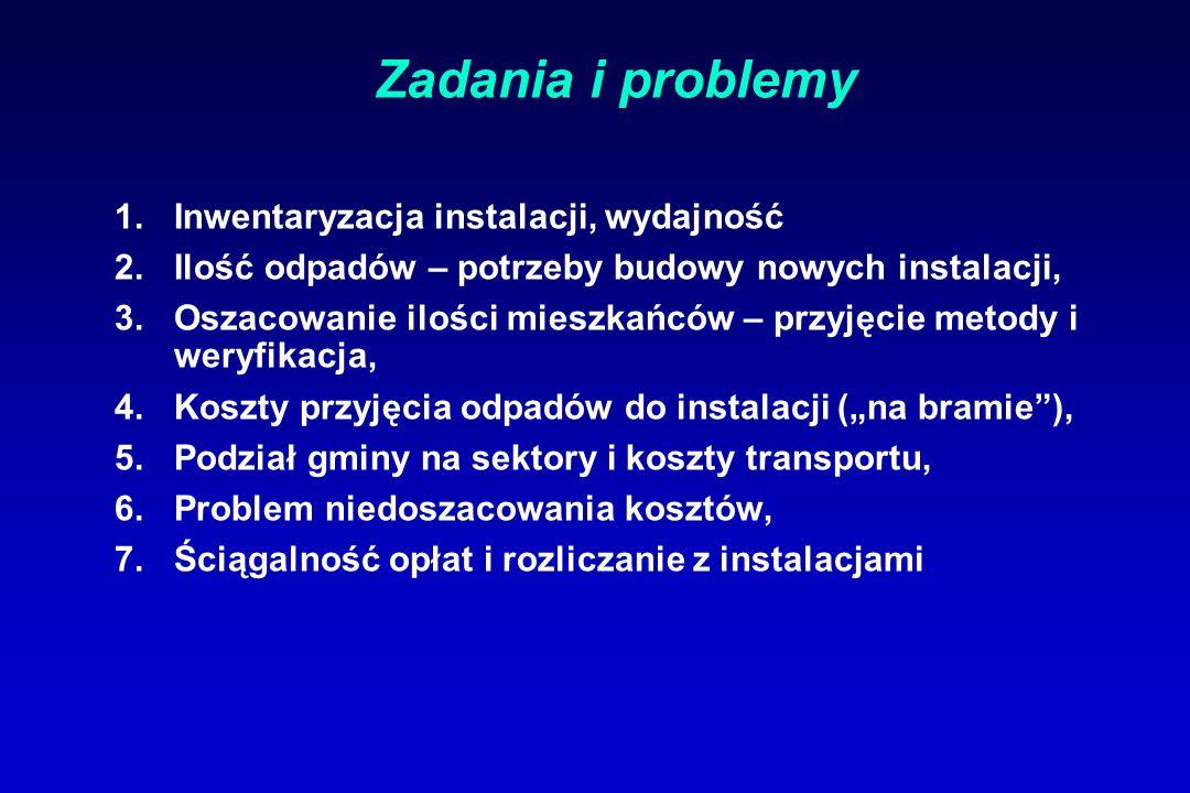 Zadania i problemy Inwentaryzacja instalacji, wydajność