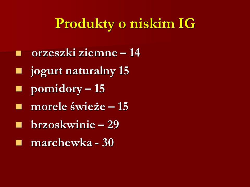 Produkty o niskim IG jogurt naturalny 15 pomidory – 15