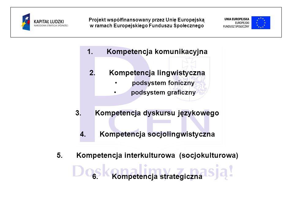 Kompetencja komunikacyjna Kompetencja lingwistyczna