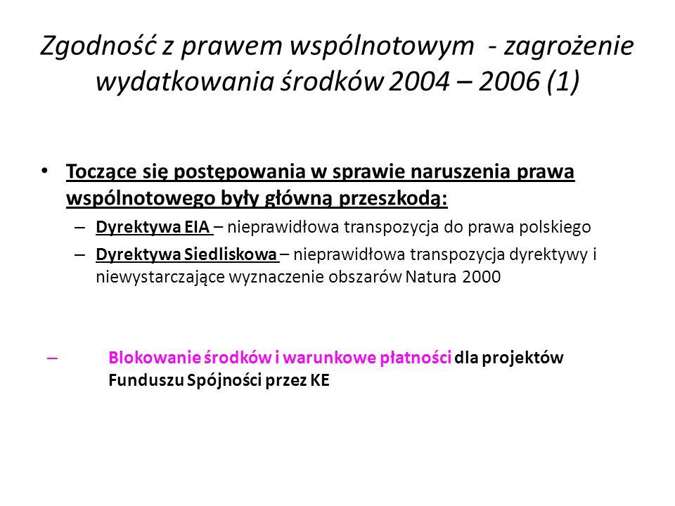 Zgodność z prawem wspólnotowym - zagrożenie wydatkowania środków 2004 – 2006 (1)