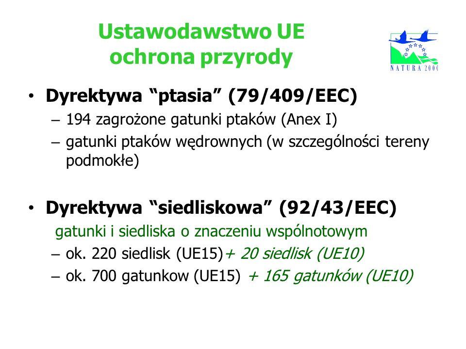 Ustawodawstwo UE ochrona przyrody