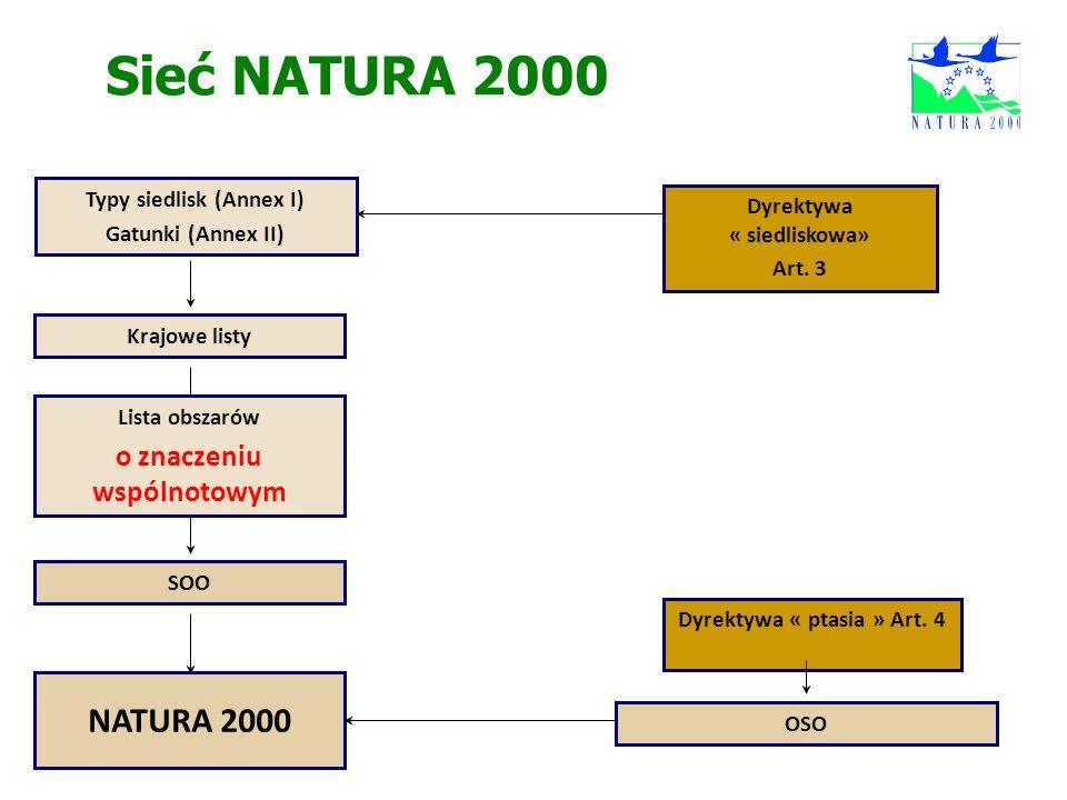 Sieć NATURA 2000 NATURA 2000 o znaczeniu wspólnotowym