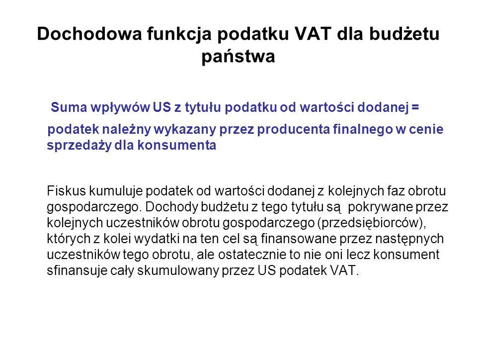 Dochodowa funkcja podatku VAT dla budżetu państwa