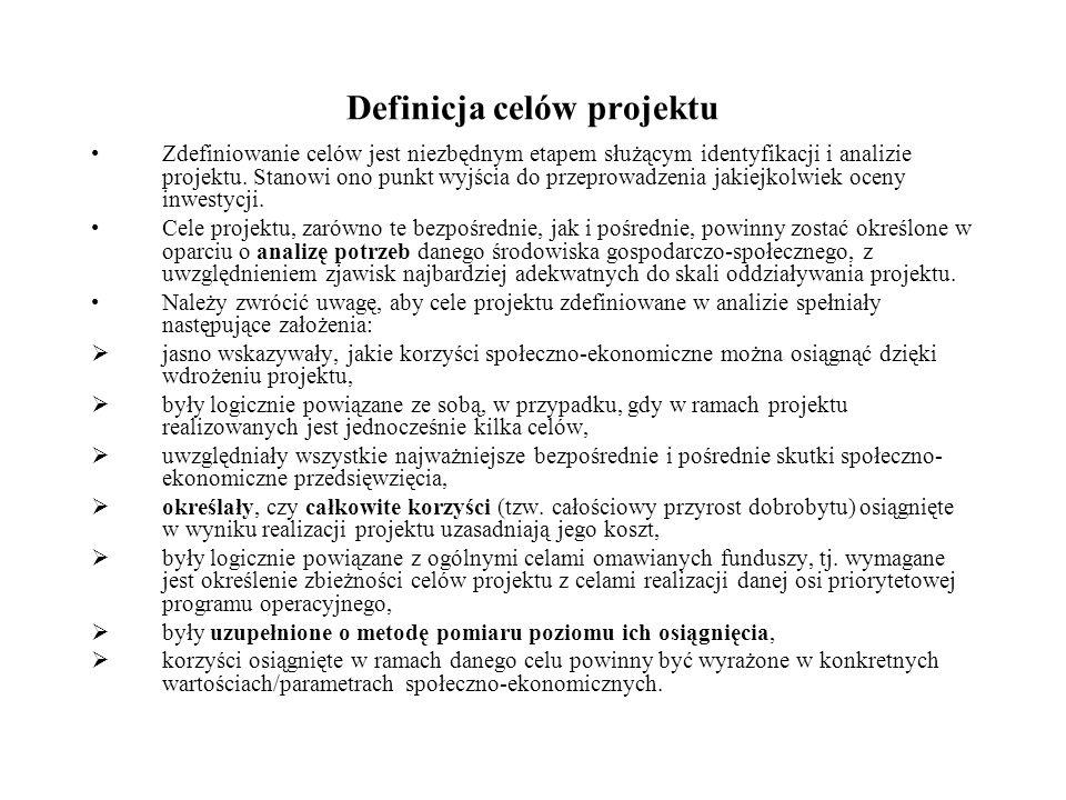 Definicja celów projektu
