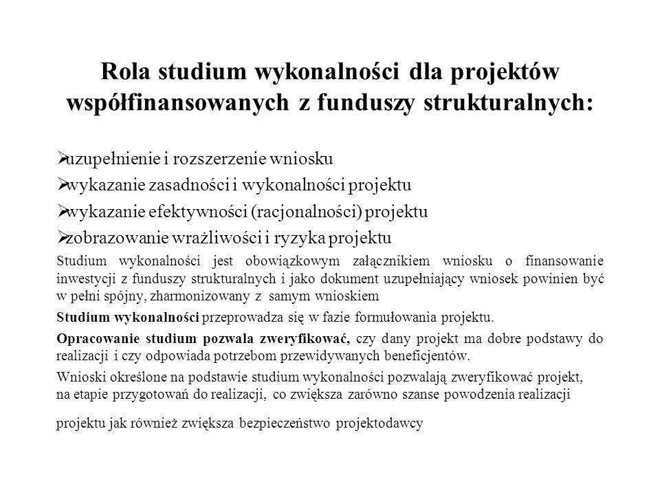 Rola studium wykonalności dla projektów współfinansowanych z funduszy strukturalnych:
