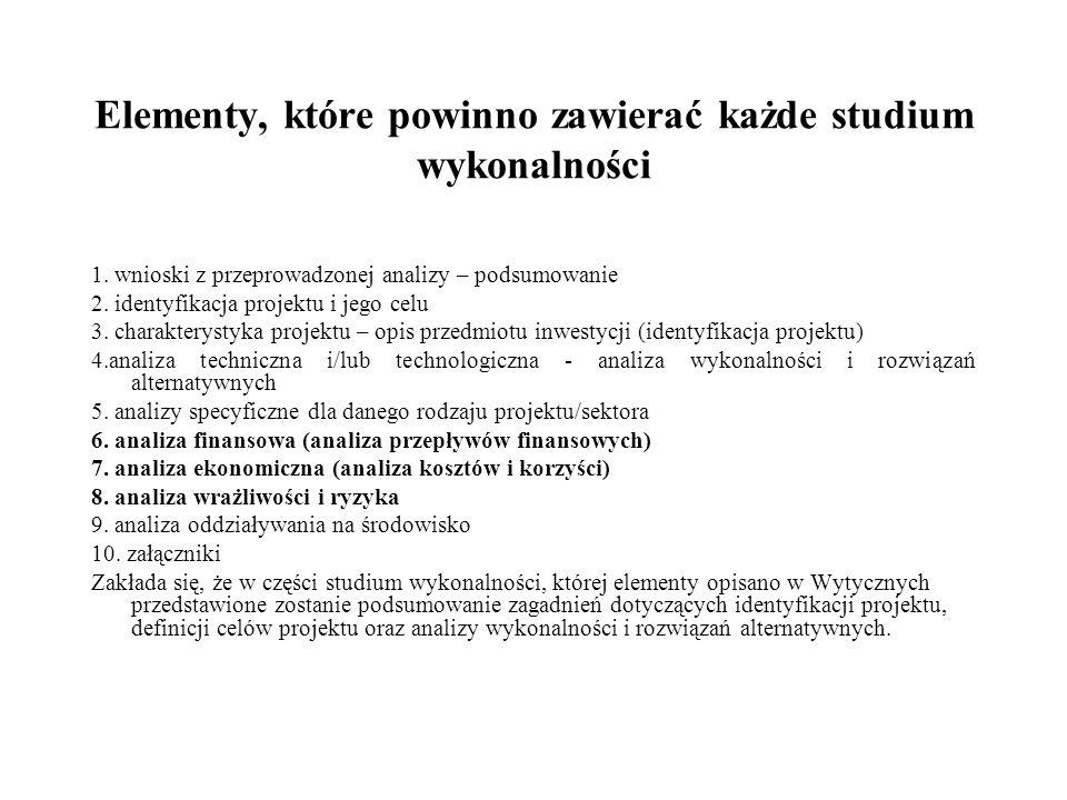 Elementy, które powinno zawierać każde studium wykonalności