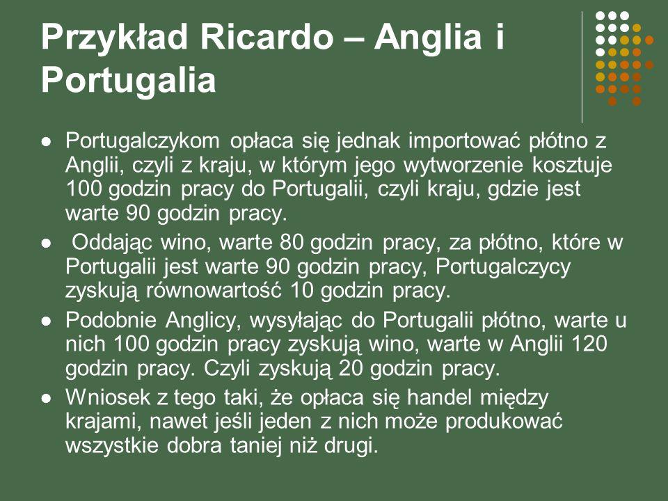 Przykład Ricardo – Anglia i Portugalia