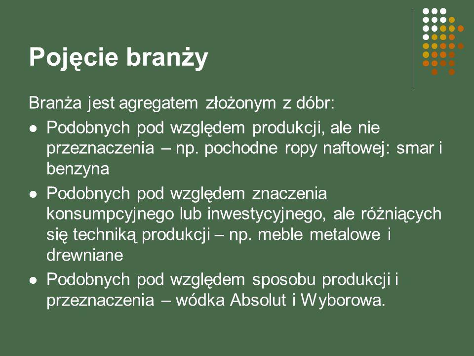 Pojęcie branży Branża jest agregatem złożonym z dóbr: