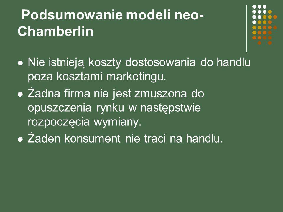 Podsumowanie modeli neo-Chamberlin