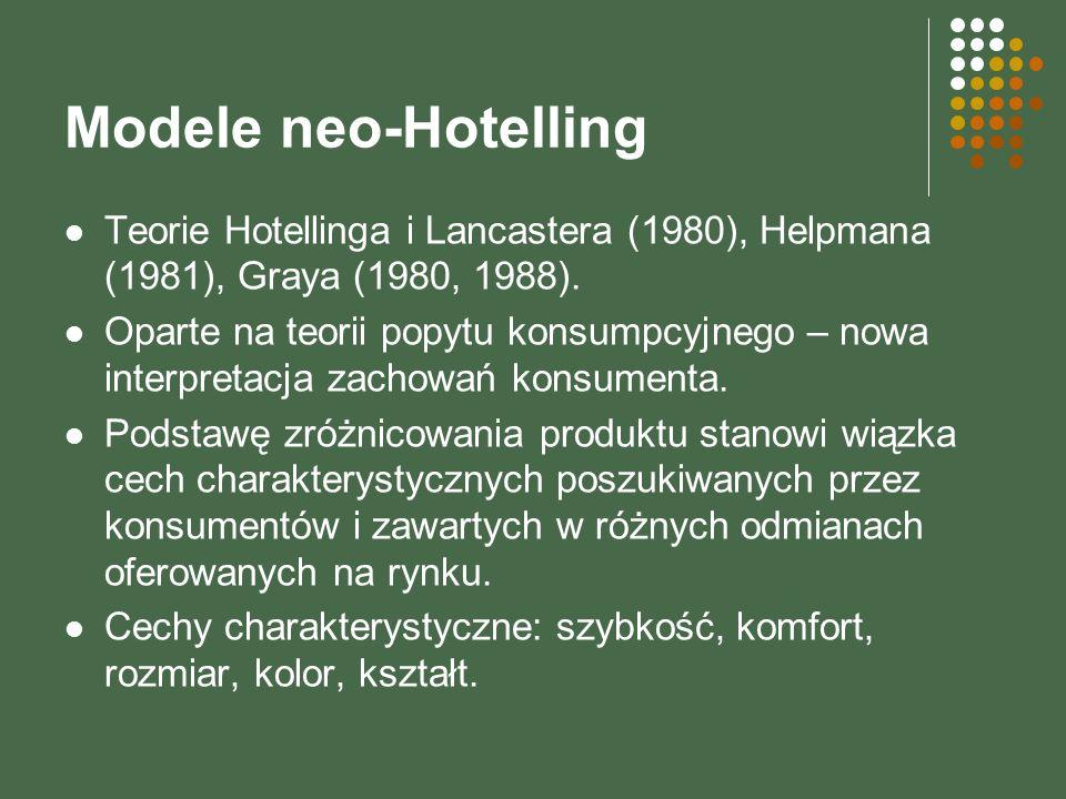 Modele neo-Hotelling Teorie Hotellinga i Lancastera (1980), Helpmana (1981), Graya (1980, 1988).