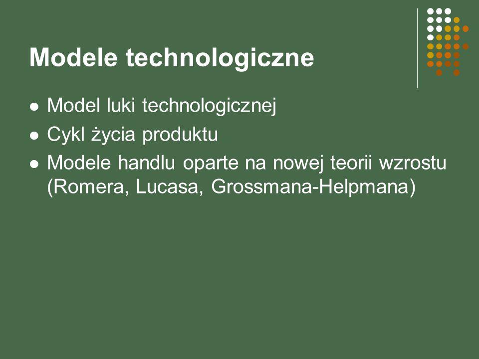 Modele technologiczne