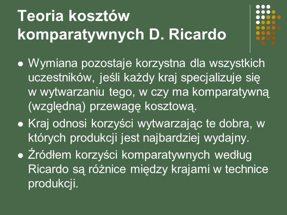 Teoria kosztów komparatywnych D. Ricardo