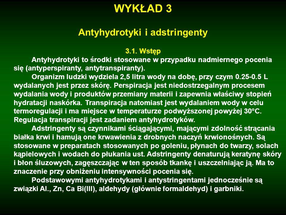 Antyhydrotyki i adstringenty