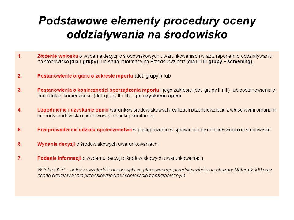 Podstawowe elementy procedury oceny oddziaływania na środowisko