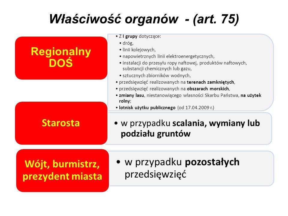 Właściwość organów - (art. 75)