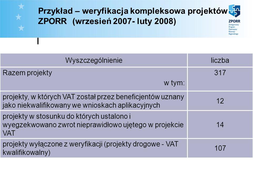Przykład – weryfikacja kompleksowa projektów ZPORR (wrzesień 2007- luty 2008)