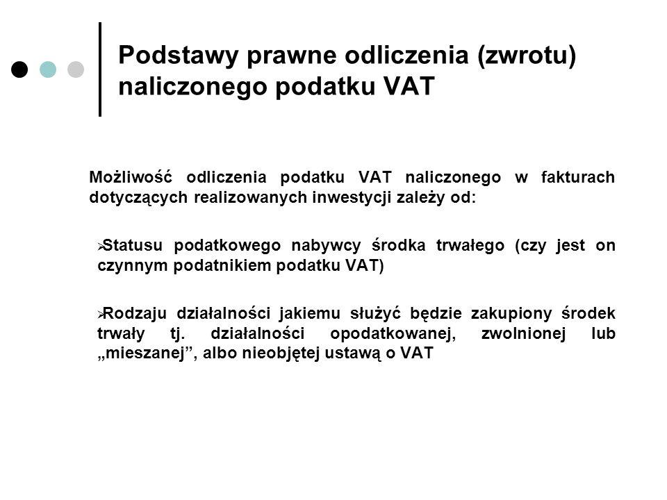 Podstawy prawne odliczenia (zwrotu) naliczonego podatku VAT