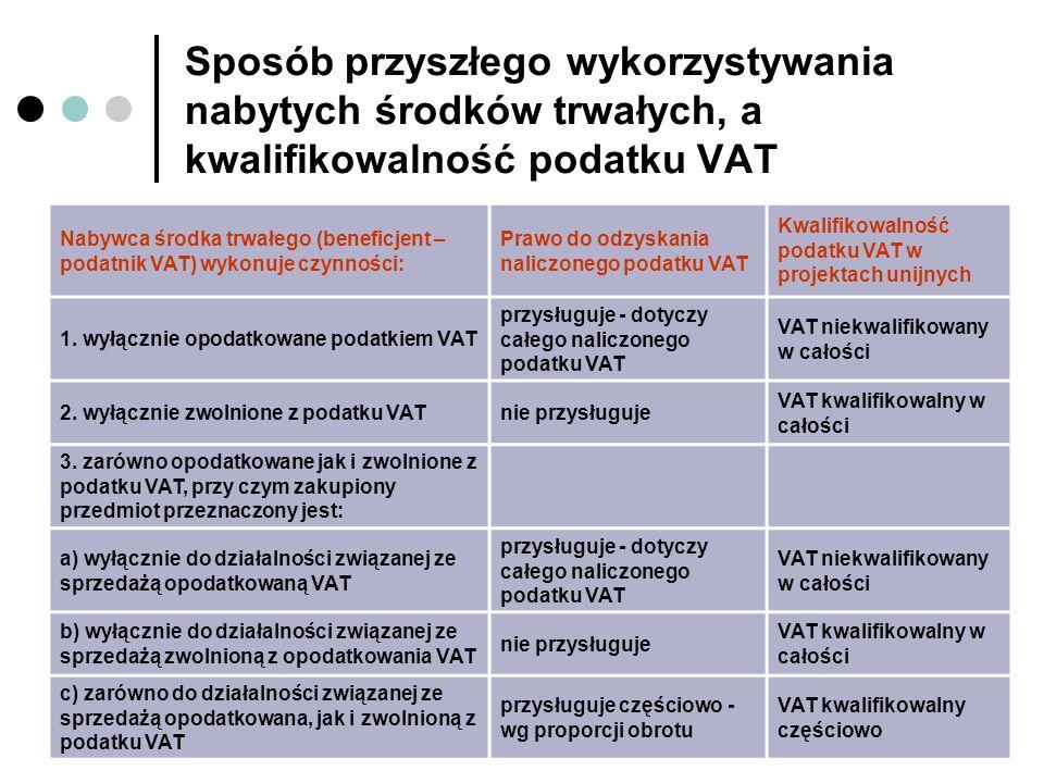 Sposób przyszłego wykorzystywania nabytych środków trwałych, a kwalifikowalność podatku VAT
