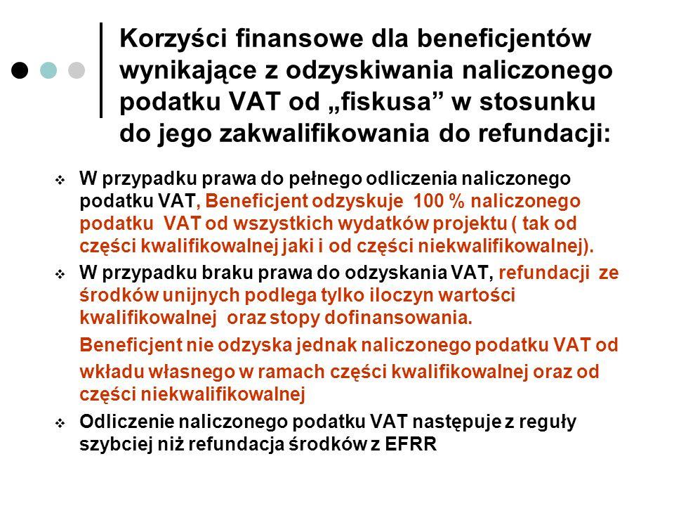 """Korzyści finansowe dla beneficjentów wynikające z odzyskiwania naliczonego podatku VAT od """"fiskusa w stosunku do jego zakwalifikowania do refundacji:"""