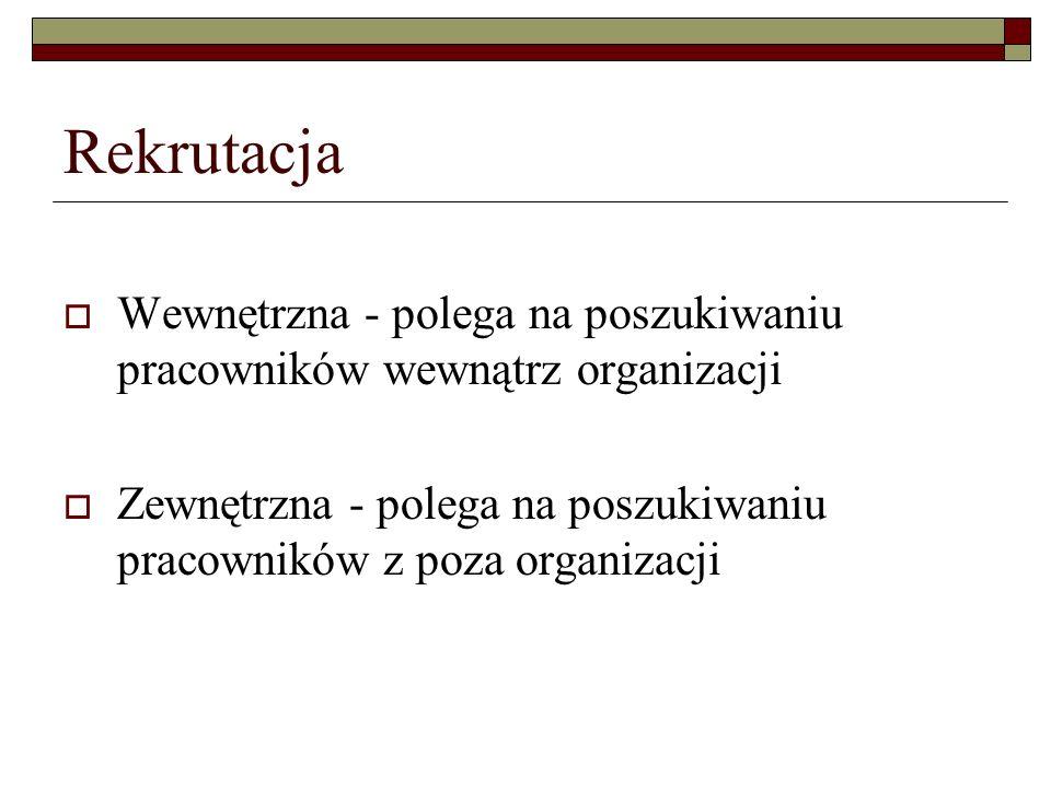 Rekrutacja Wewnętrzna - polega na poszukiwaniu pracowników wewnątrz organizacji.