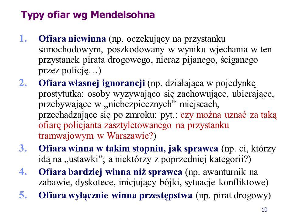 Typy ofiar wg Mendelsohna