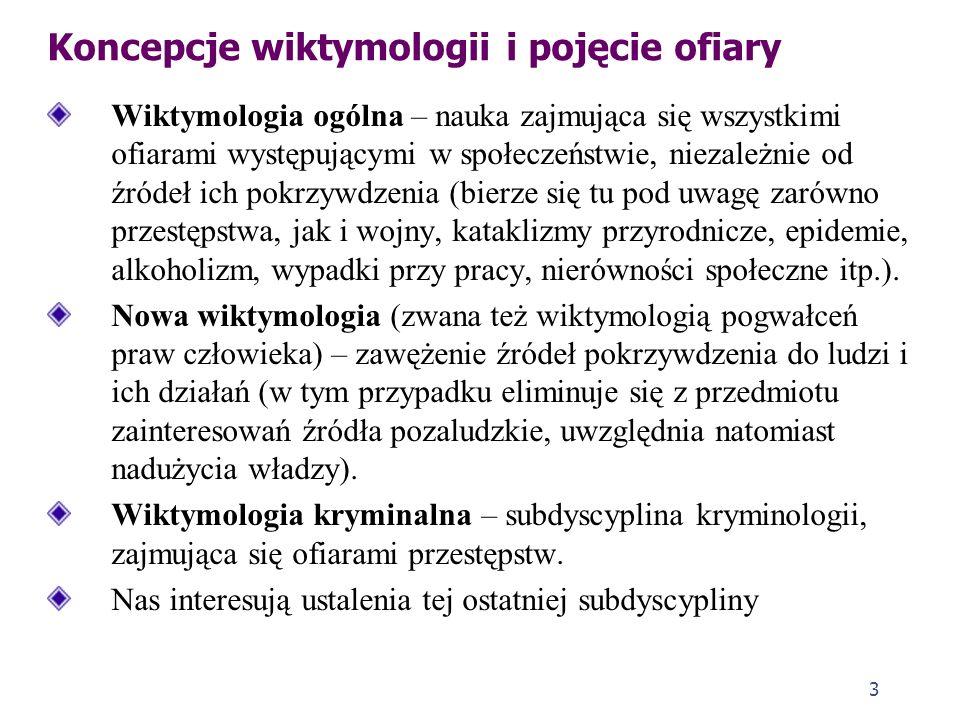 Koncepcje wiktymologii i pojęcie ofiary
