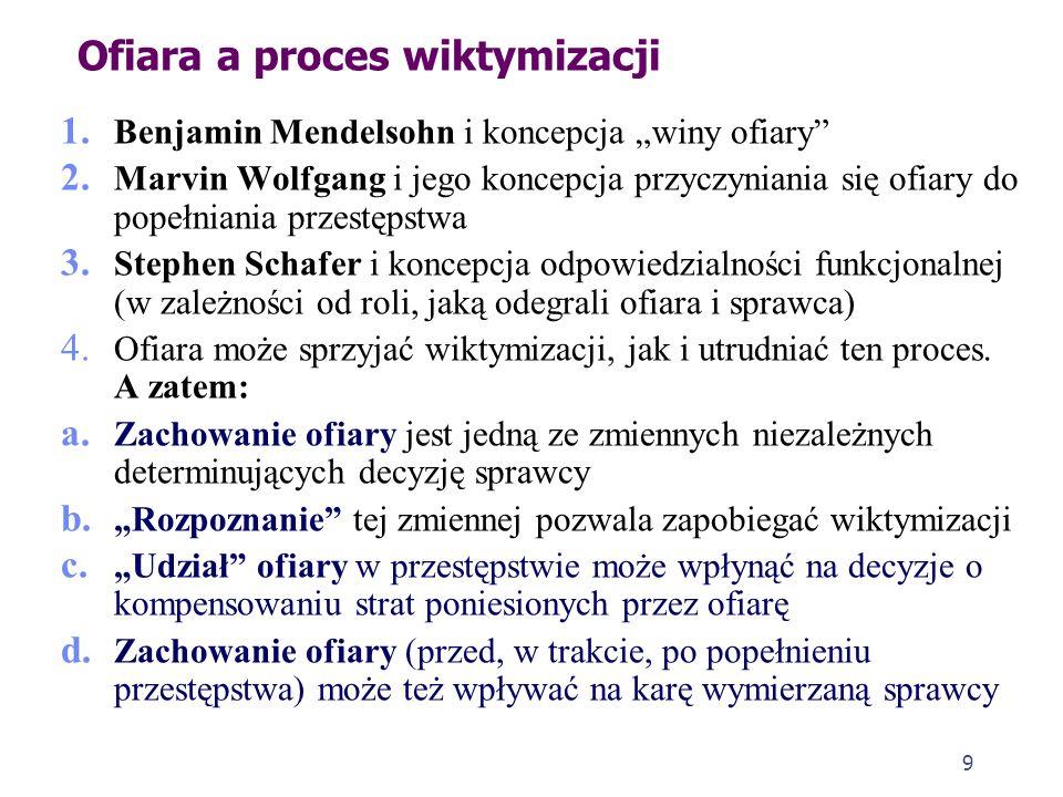 Ofiara a proces wiktymizacji