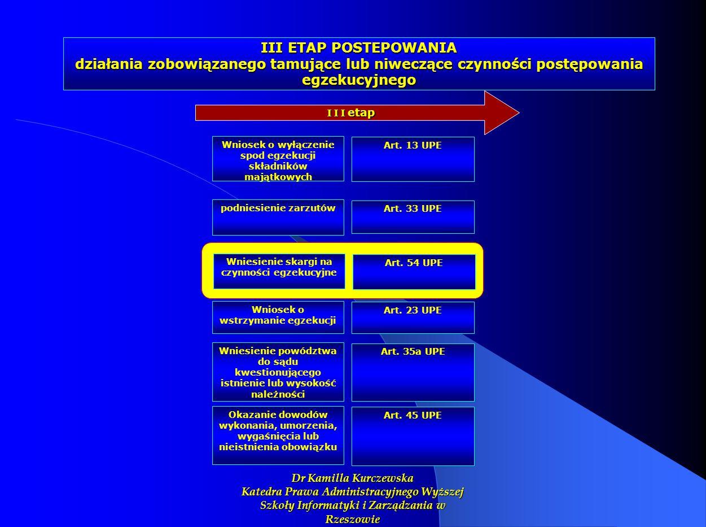 III ETAP POSTEPOWANIA działania zobowiązanego tamujące lub niweczące czynności postępowania egzekucyjnego