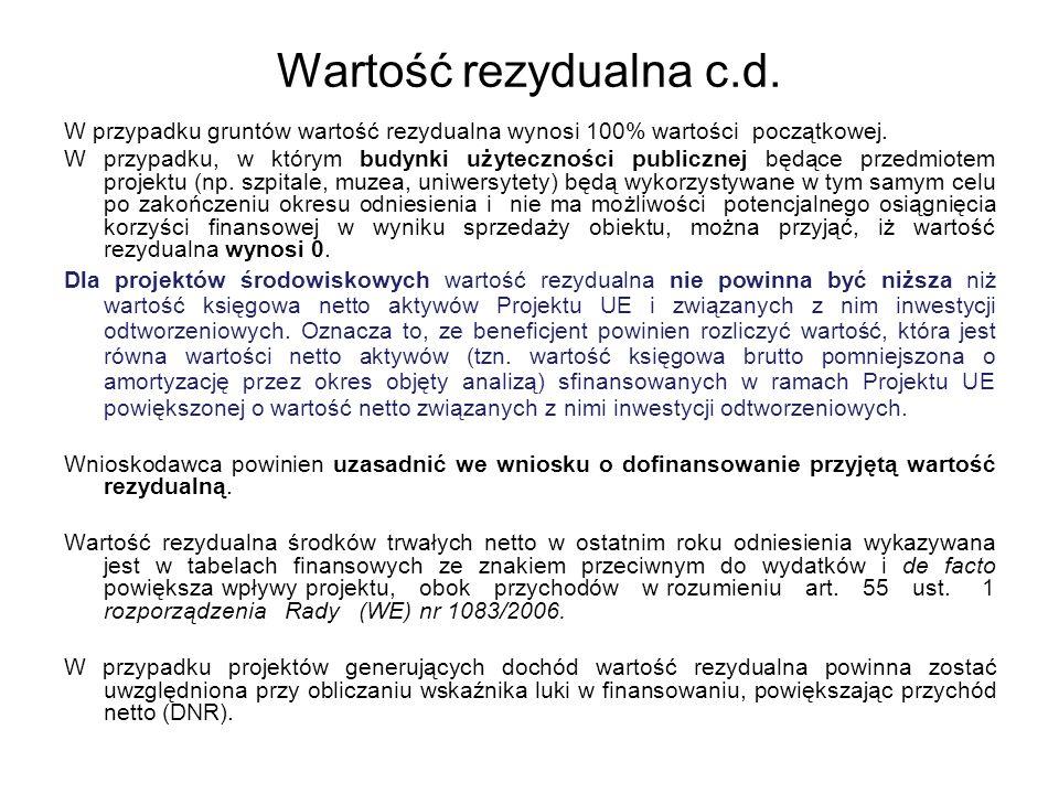Wartość rezydualna c.d. W przypadku gruntów wartość rezydualna wynosi 100% wartości początkowej.