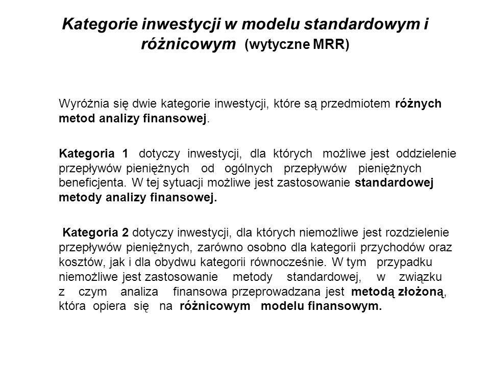 Kategorie inwestycji w modelu standardowym i różnicowym (wytyczne MRR)