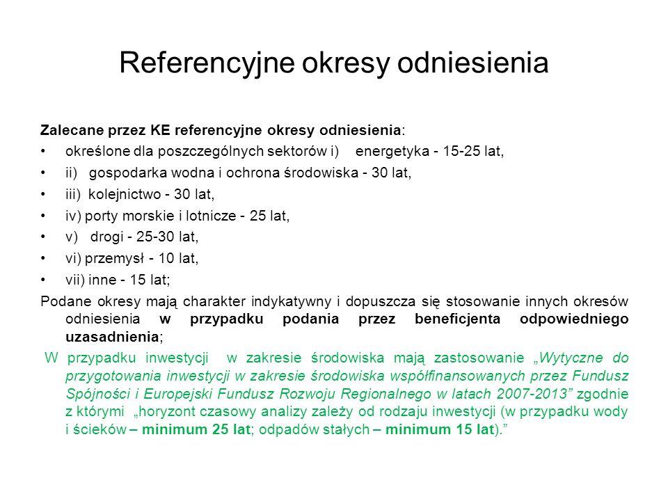 Referencyjne okresy odniesienia