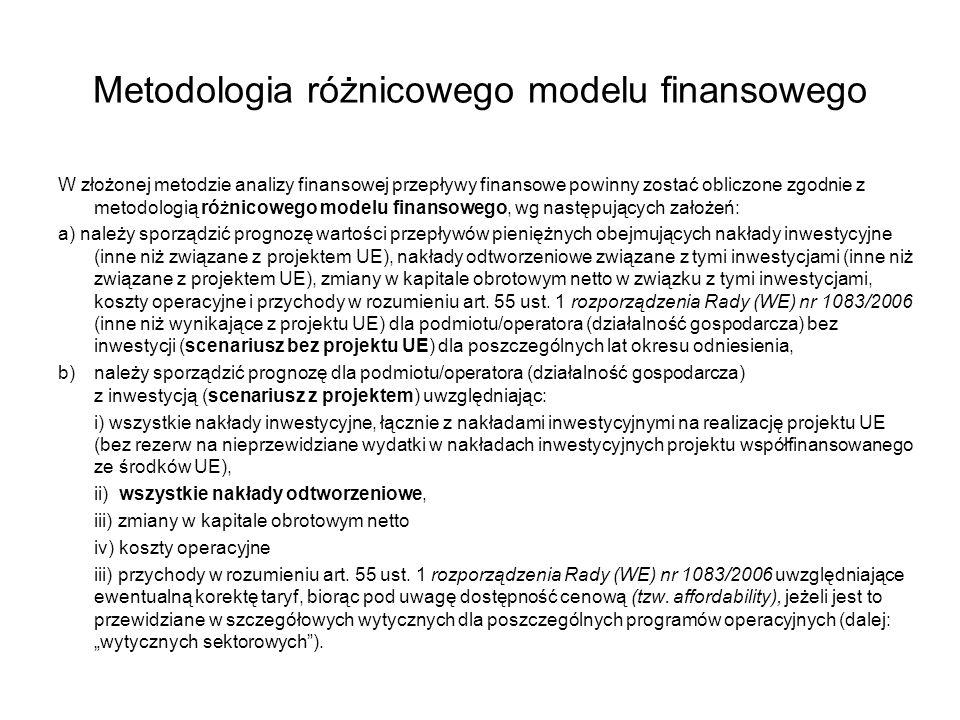 Metodologia różnicowego modelu finansowego
